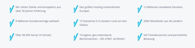 TANZER Agency - IONOS by 1&1 in Zahlen