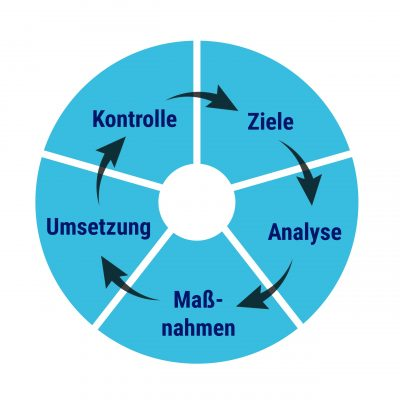 TANZER Agency - Grafik Marketing 1
