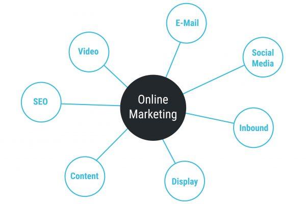 TANZER Agency - Grafik Marketing 2